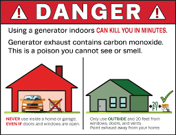 Generators are meant to be operated outdoors, well away from the home.
